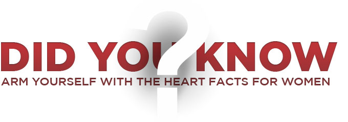 The question that asks if you can identify the facts or myths of women's heart disease