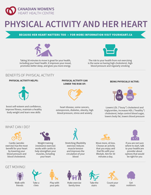 Physical Activity and her Heart Infographic